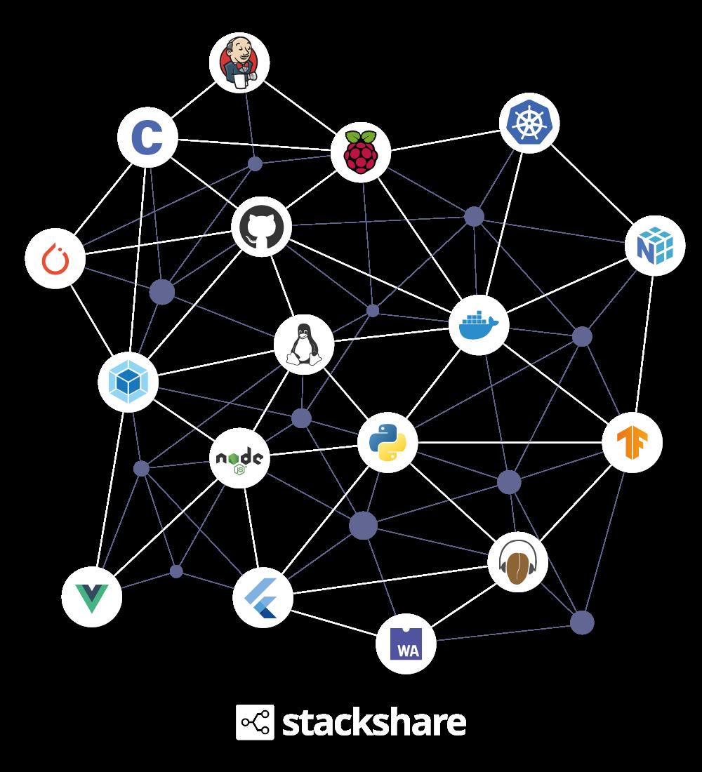 stack share linagora labs